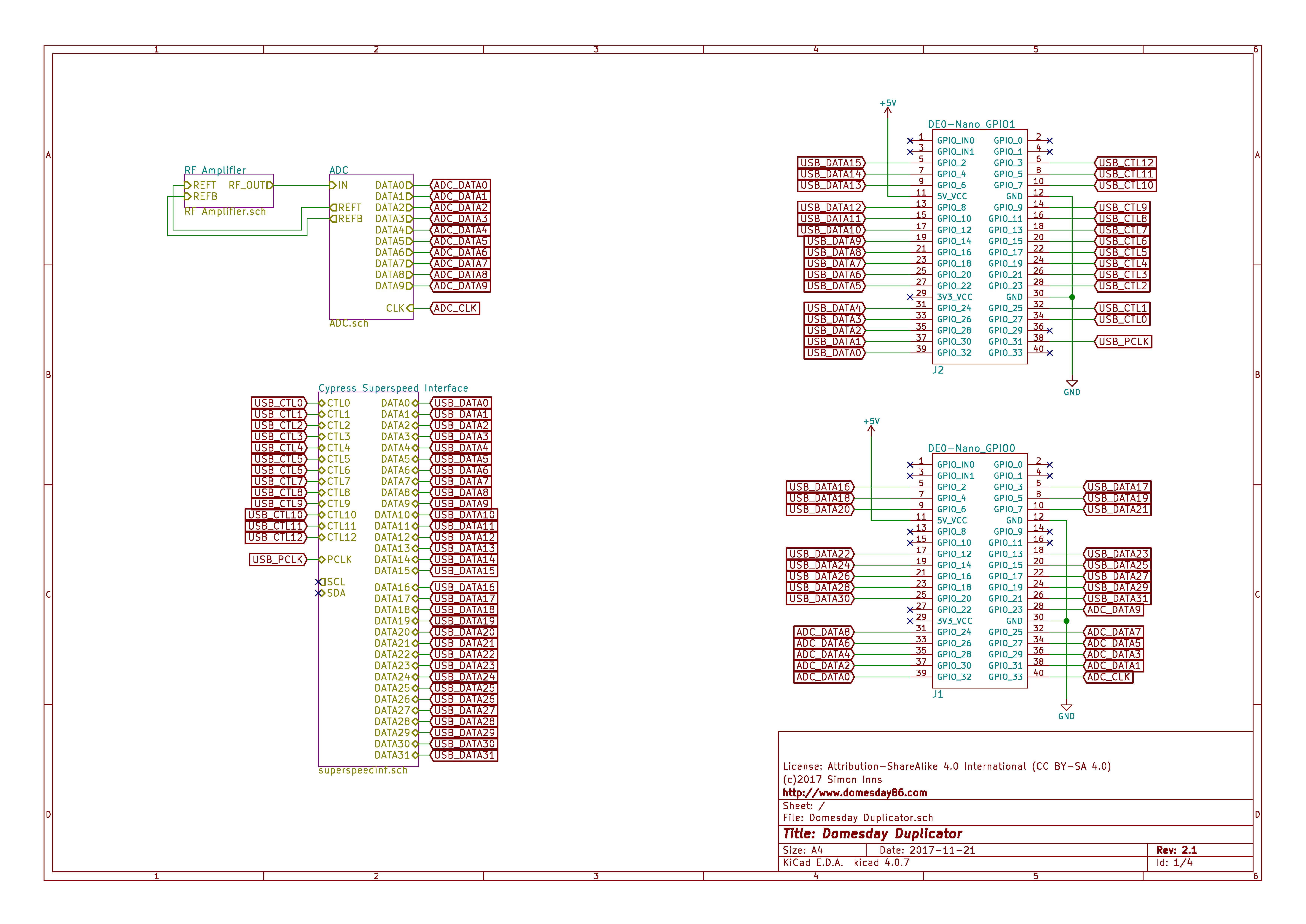 Domesday Duplicator Hardware 2 0 Usb Oscilloscope Schematic 1 Module Interconnection