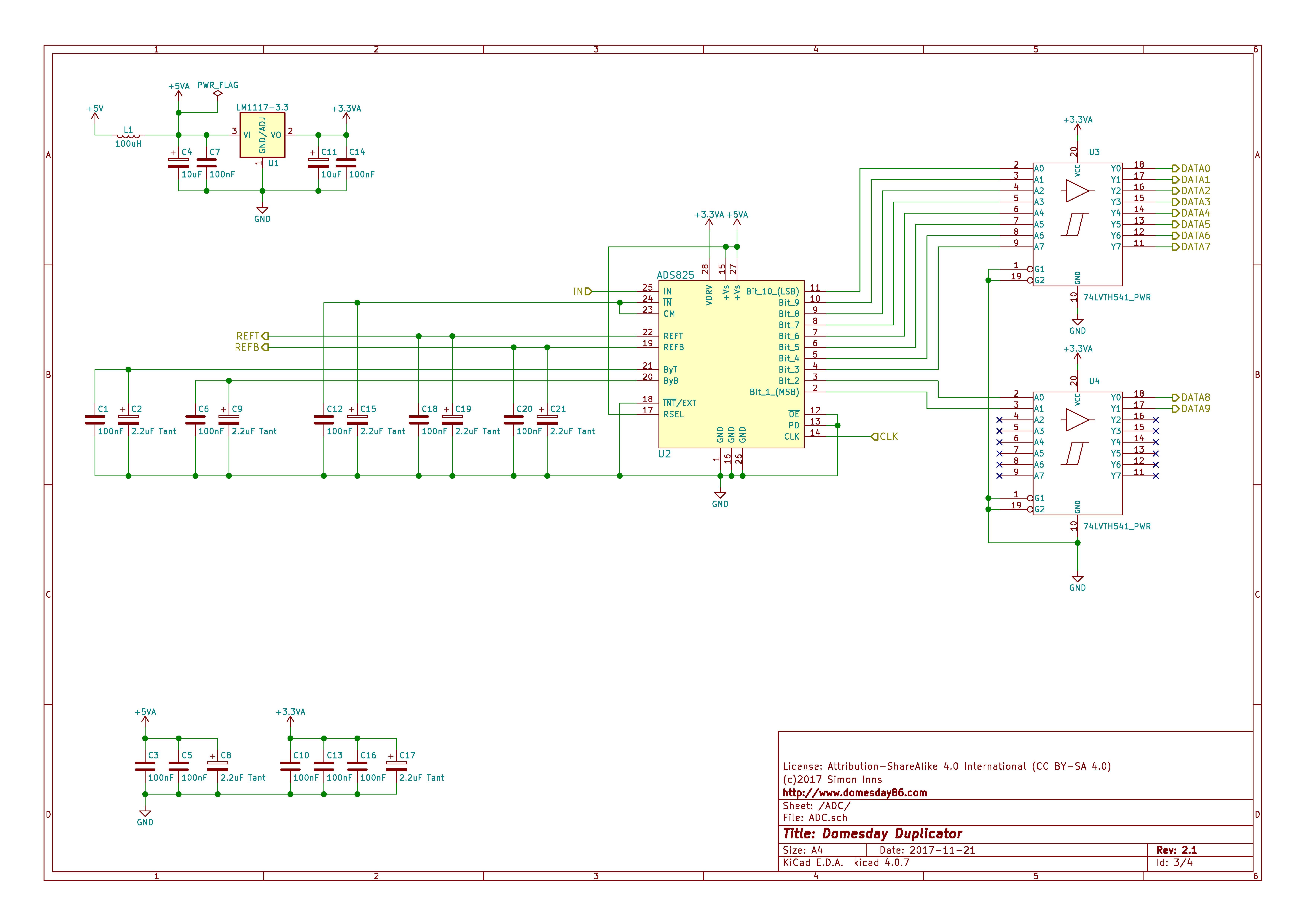 Domesday Duplicator Hardware 2 0 8 Bit Adc Circuit Diagram Schematic 1 Stage