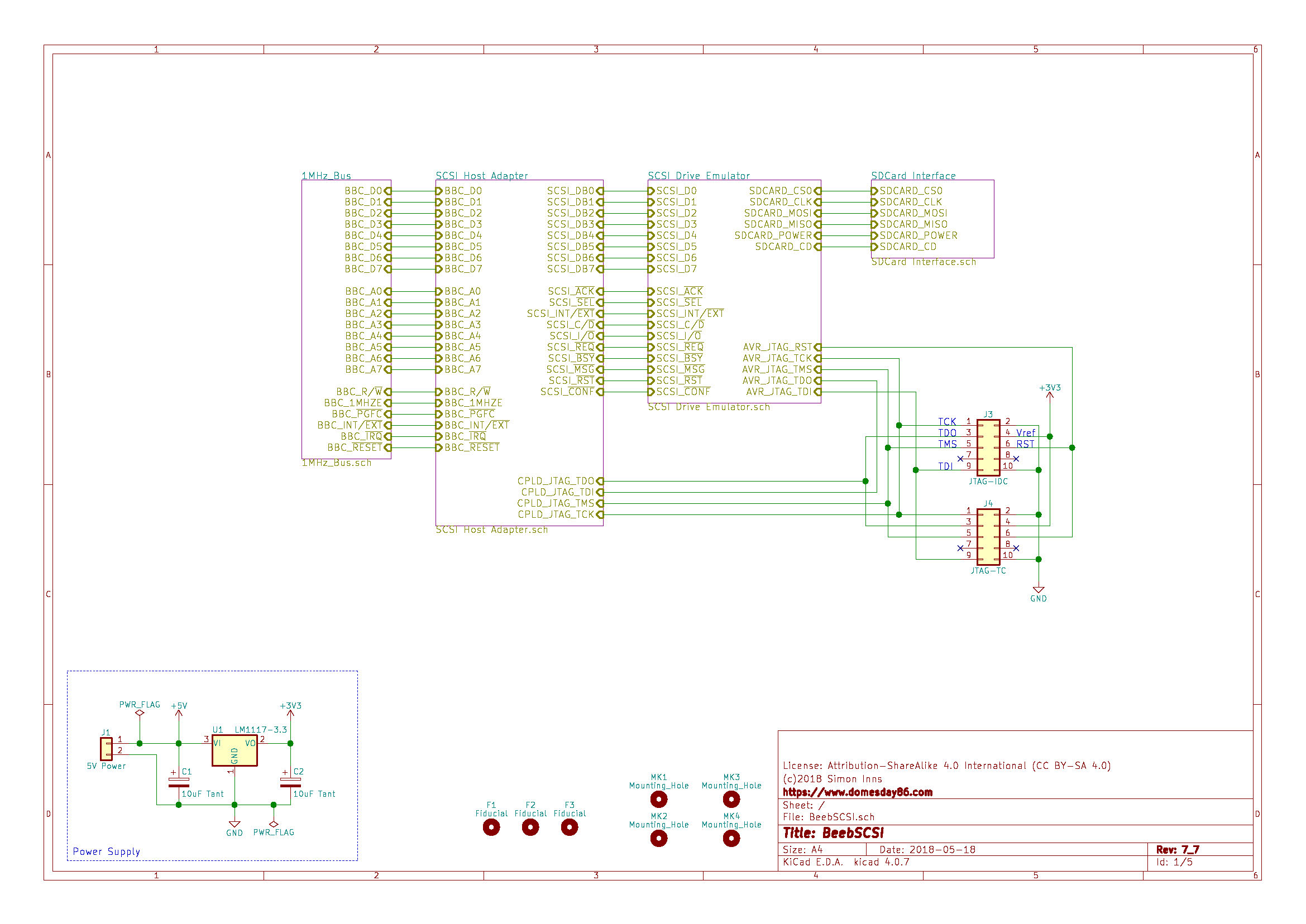 Scsi Wiring Diagram - Wiring Diagrams List on
