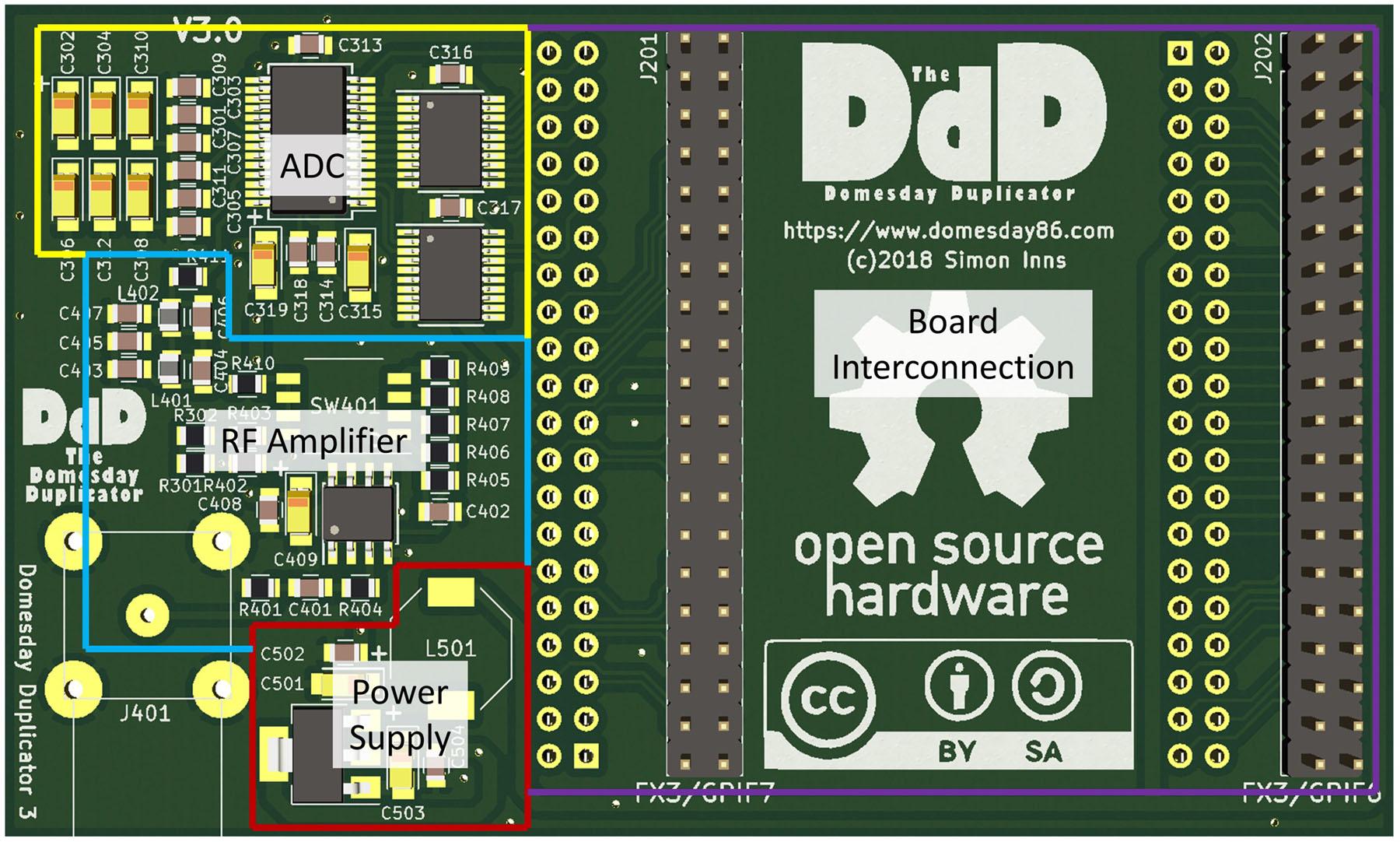 Domesday Duplicator Hardware (3_0) – Domesday86 com