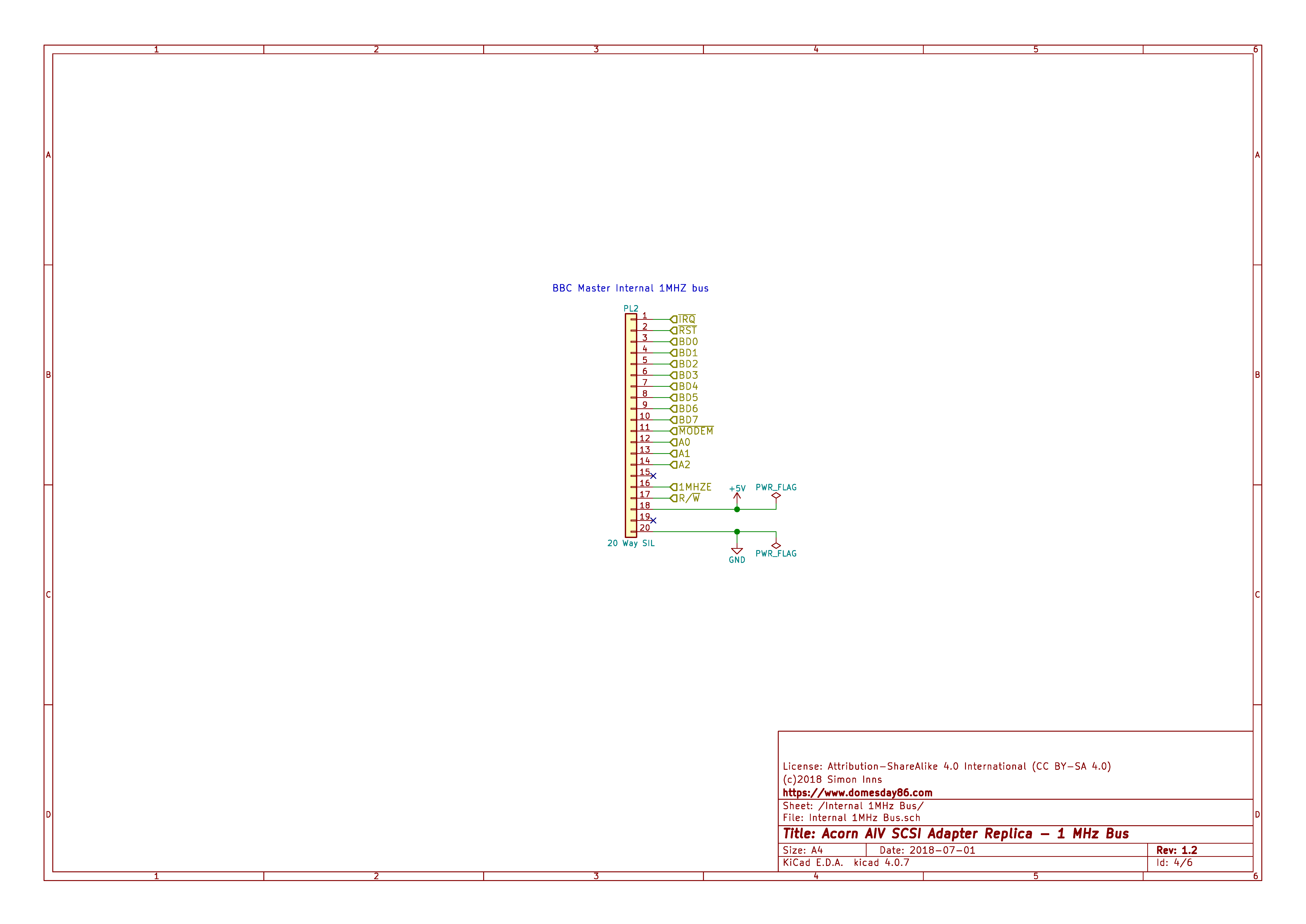 Acorn Aiv Scsi Host Adapter Replacement Wiring Diagram Internal 1 Mhz Bus
